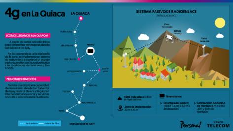 infografia-la-quiaca_tres-cruces-03
